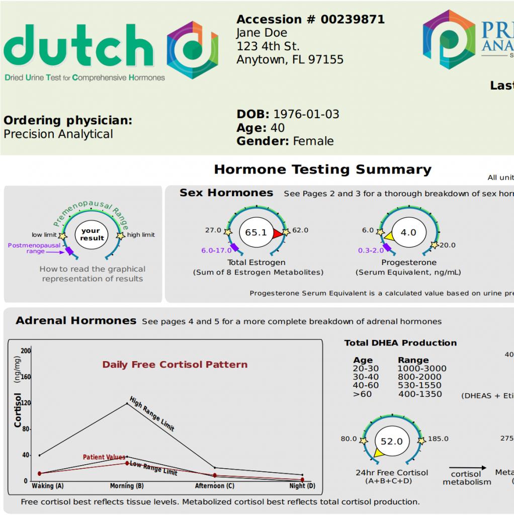 Dutch Hormone Testing Sample Report