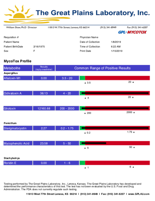 A Results Report sample of a Mycotoxin Test that can be done in Winnipeg at The Nature Doctors